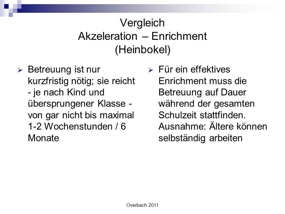 Overbach 2011 Vergleich Akzeleration – Enrichment (Heinbokel)  Betreuung ist nur kurzfristig nötig; sie reicht - je nach Kind und übersprungener Klas