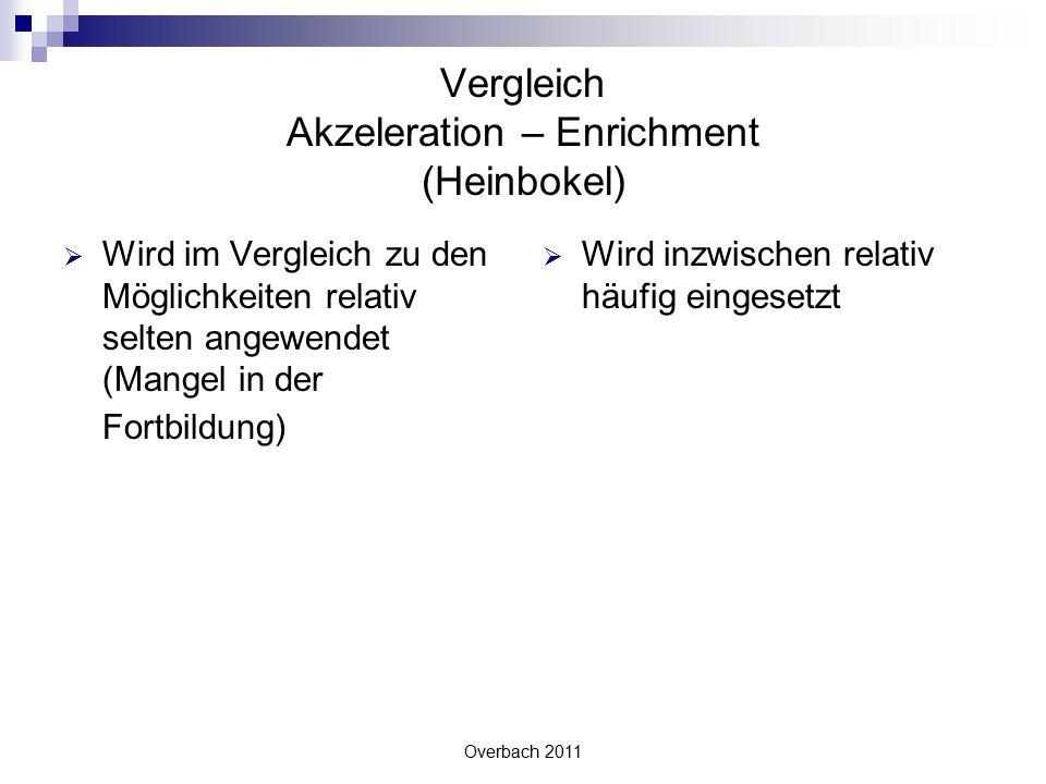 Overbach 2011 Vergleich Akzeleration – Enrichment (Heinbokel)  Wird im Vergleich zu den Möglichkeiten relativ selten angewendet (Mangel in der Fortbi