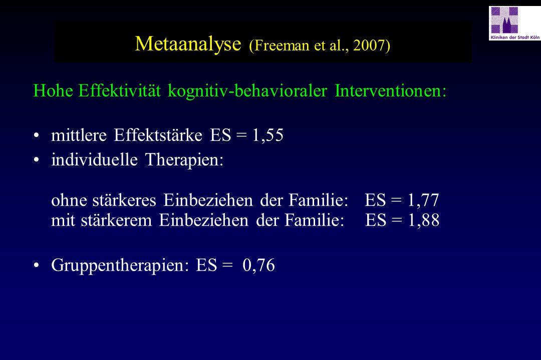 Metaanalyse (Freeman et al., 2007) Hohe Effektivität kognitiv-behavioraler Interventionen: mittlere Effektstärke ES = 1,55 individuelle Therapien: ohn