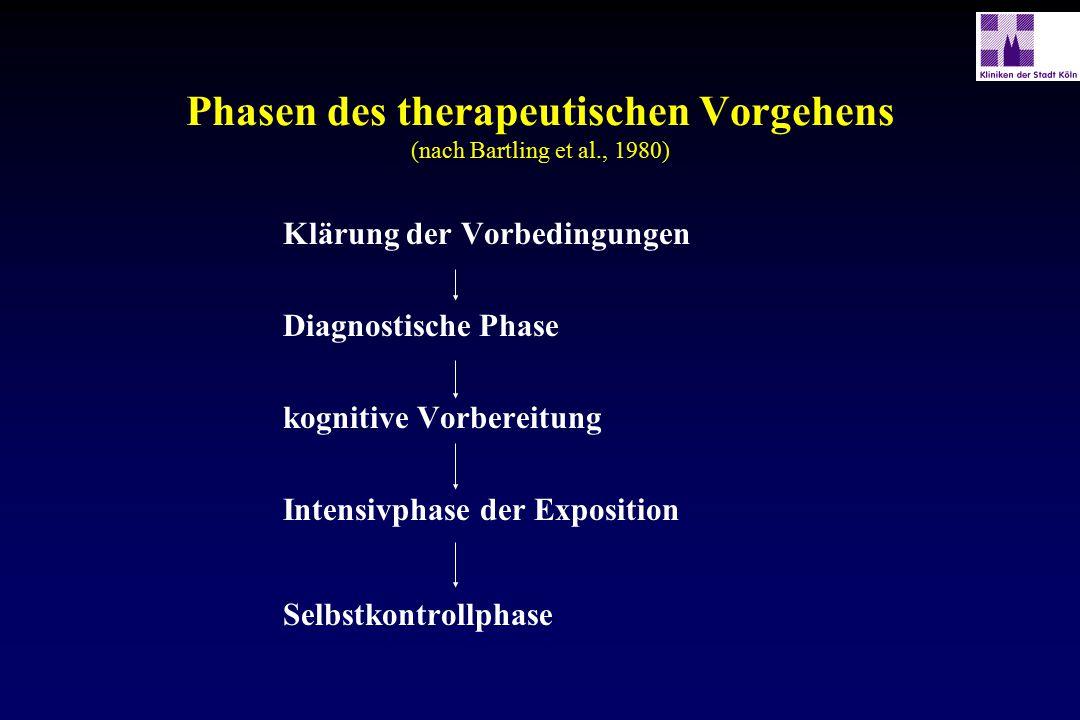 Phasen des therapeutischen Vorgehens (nach Bartling et al., 1980) Klärung der Vorbedingungen Diagnostische Phase kognitive Vorbereitung Intensivphase