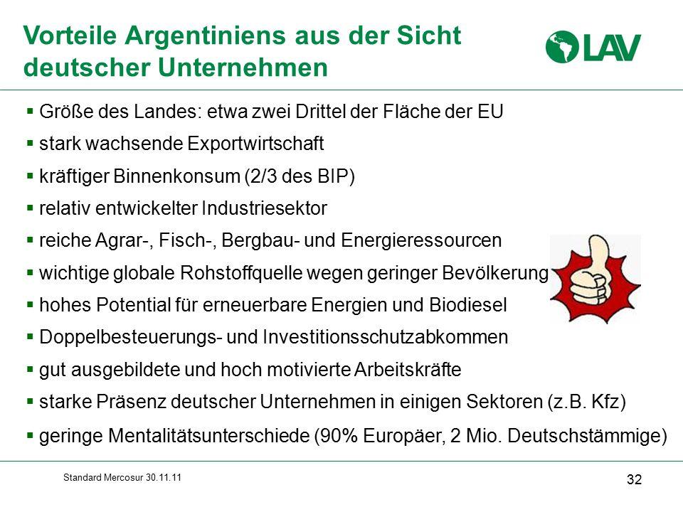 Standard Mercosur 30.11.11  Größe des Landes: etwa zwei Drittel der Fläche der EU  stark wachsende Exportwirtschaft  kräftiger Binnenkonsum (2/3 des BIP)  relativ entwickelter Industriesektor  reiche Agrar-, Fisch-, Bergbau- und Energieressourcen  wichtige globale Rohstoffquelle wegen geringer Bevölkerung  hohes Potential für erneuerbare Energien und Biodiesel  Doppelbesteuerungs- und Investitionsschutzabkommen  gut ausgebildete und hoch motivierte Arbeitskräfte  starke Präsenz deutscher Unternehmen in einigen Sektoren (z.B.