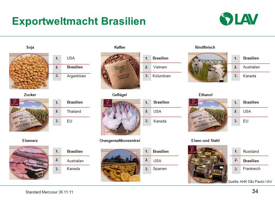 Standard Mercosur 30.11.11 USA Brasilien Argentinien Soja 1.
