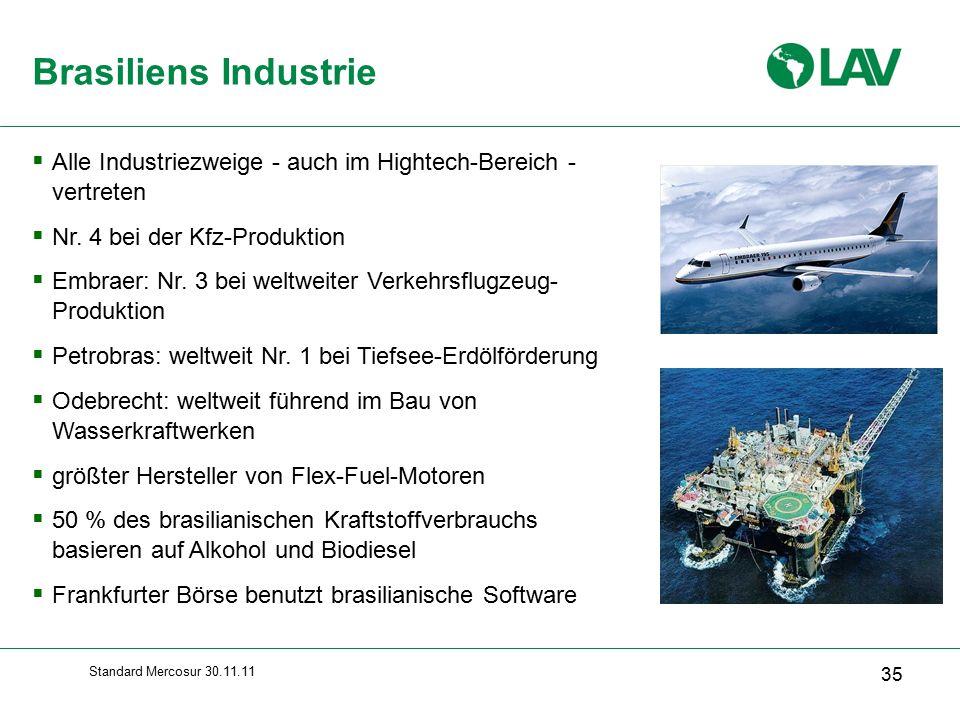 Standard Mercosur 30.11.11  Alle Industriezweige - auch im Hightech-Bereich - vertreten  Nr.