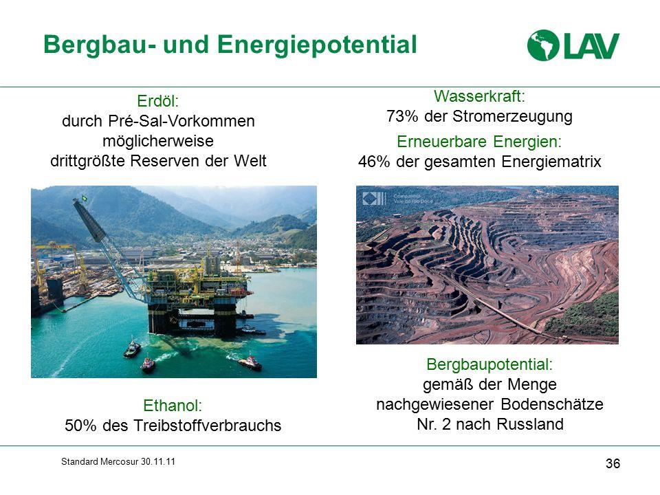 Standard Mercosur 30.11.11 Bergbau- und Energiepotential 36 Bergbaupotential: gemäß der Menge nachgewiesener Bodenschätze Nr.