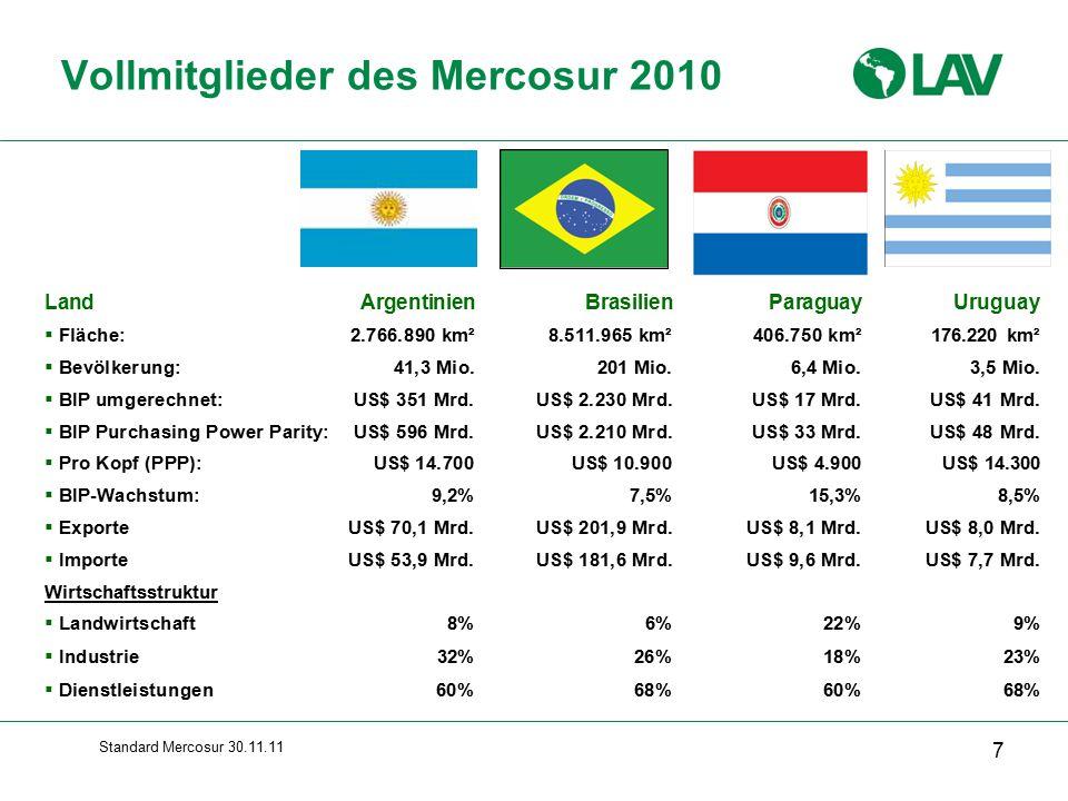 Standard Mercosur 30.11.11 Chinas wachsende Rolle Hauptmotiv: Absicherung der Rohstoff- und Lebensmittelversorgung, Absatz chinesischer Industrieerzeugnisse Entwicklung des Handels China - Mercosur 2000: US$ 3 Mrd.
