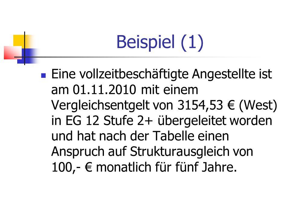 Beispiel (1) Eine vollzeitbeschäftigte Angestellte ist am 01.11.2010 mit einem Vergleichsentgelt von 3154,53 € (West) in EG 12 Stufe 2+ übergeleitet worden und hat nach der Tabelle einen Anspruch auf Strukturausgleich von 100,- € monatlich für fünf Jahre.