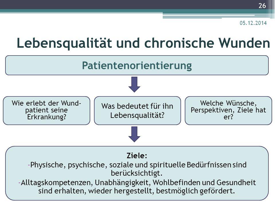 Lebensqualität und chronische Wunden 05.12.2014 26 Patientenorientierung Wie erlebt der Wund- patient seine Erkrankung? Was bedeutet für ihn Lebensqua