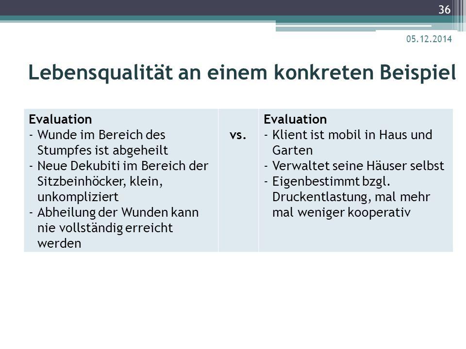 Lebensqualität an einem konkreten Beispiel 05.12.2014 36 Evaluation - Wunde im Bereich des Stumpfes ist abgeheilt -Neue Dekubiti im Bereich der Sitzbe