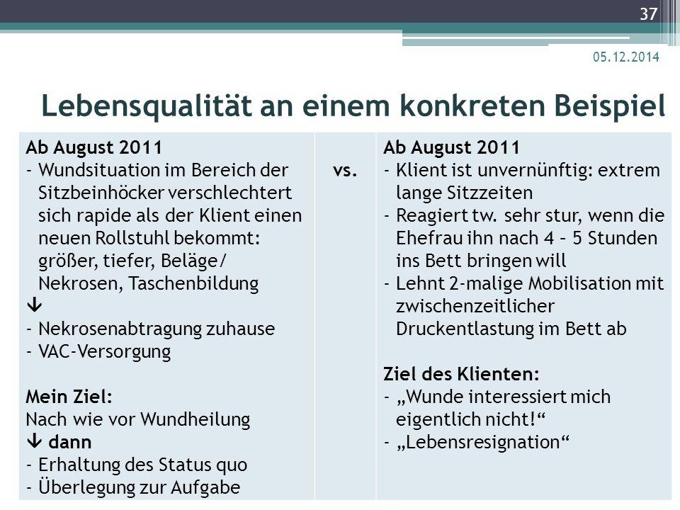 Lebensqualität an einem konkreten Beispiel 05.12.2014 37 Ab August 2011 - Wundsituation im Bereich der Sitzbeinhöcker verschlechtert sich rapide als d