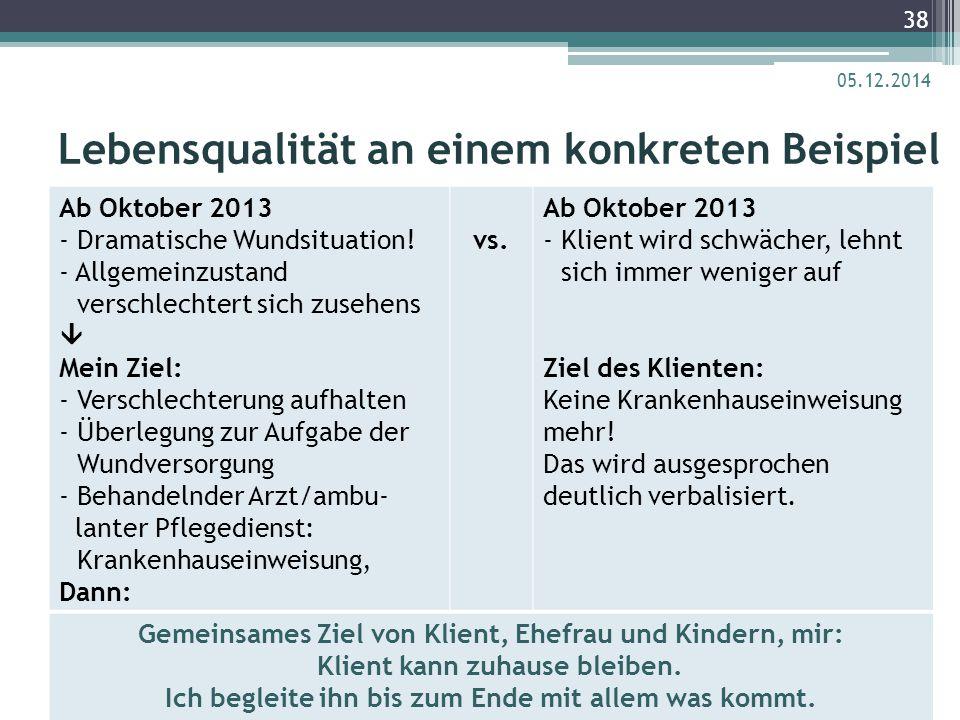 Lebensqualität an einem konkreten Beispiel 05.12.2014 38 Ab Oktober 2013 - Dramatische Wundsituation! - Allgemeinzustand verschlechtert sich zusehens