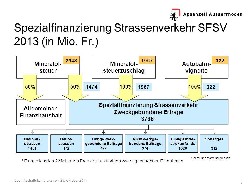 7 Bauwirtschaftskonferenz vom 23. Oktober 2014 Finanzierungslücke Quelle: Bundesamt für Strassen