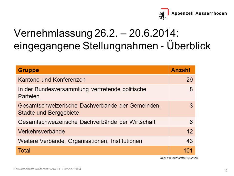 9 Bauwirtschaftskonferenz vom 23.Oktober 2014 Vernehmlassung 26.2.