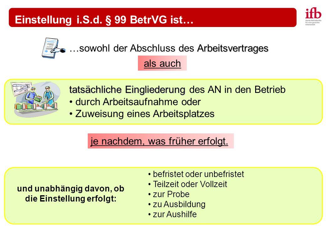 © RA Urs Peter Janetz Einstellung i.S.d. § 99 BetrVG ist… Arbeitsvertrages …sowohl der Abschluss des Arbeitsvertrages tatsächliche Eingliederung tatsä