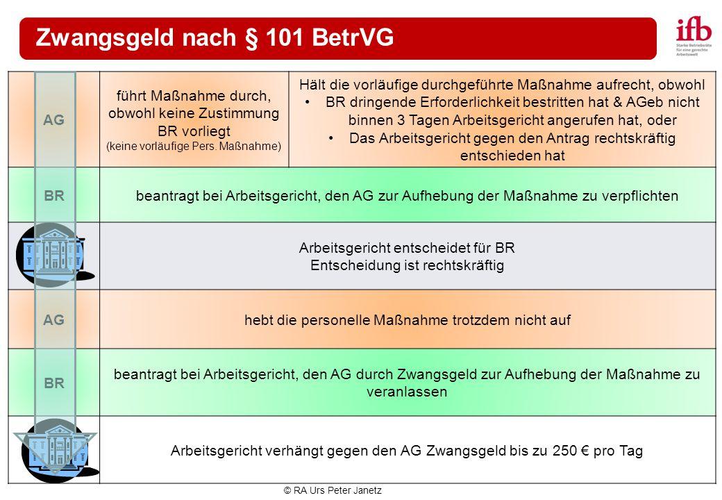 © RA Urs Peter Janetz Zwangsgeld nach § 101 BetrVG AG führt Maßnahme durch, obwohl keine Zustimmung BR vorliegt (keine vorläufige Pers. Maßnahme) Hält