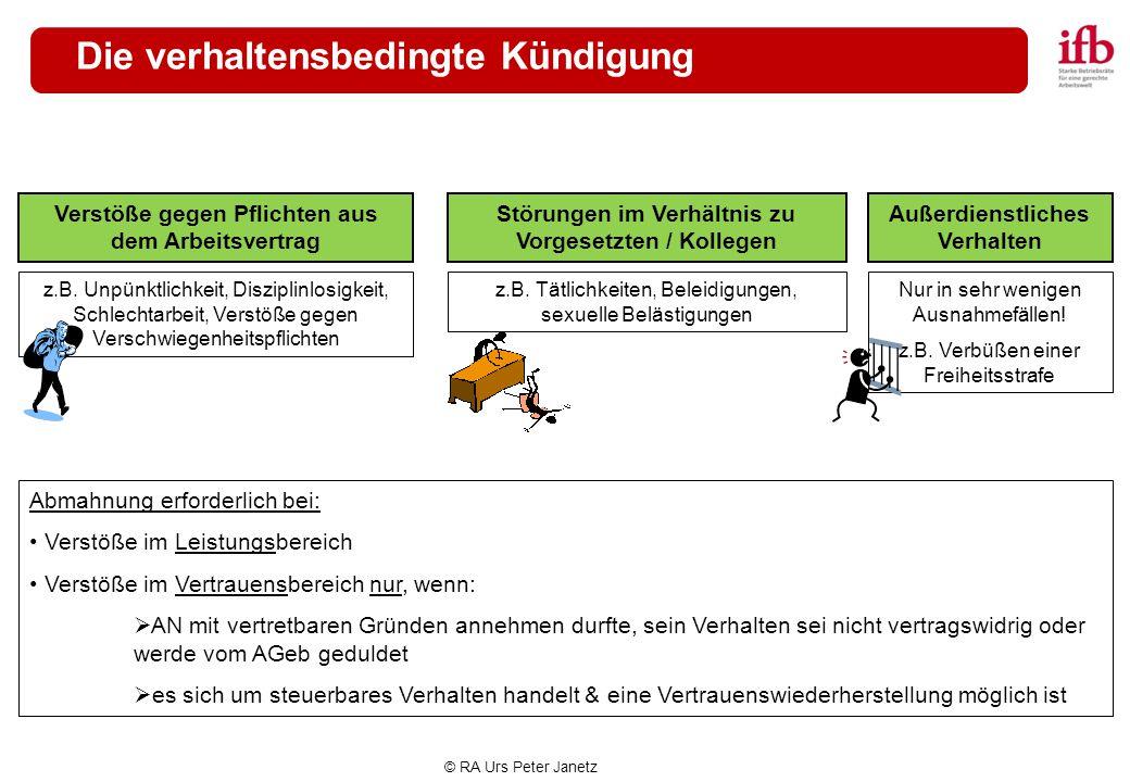 © RA Urs Peter Janetz Die verhaltensbedingte Kündigung Verstöße gegen Pflichten aus dem Arbeitsvertrag Störungen im Verhältnis zu Vorgesetzten / Kolle