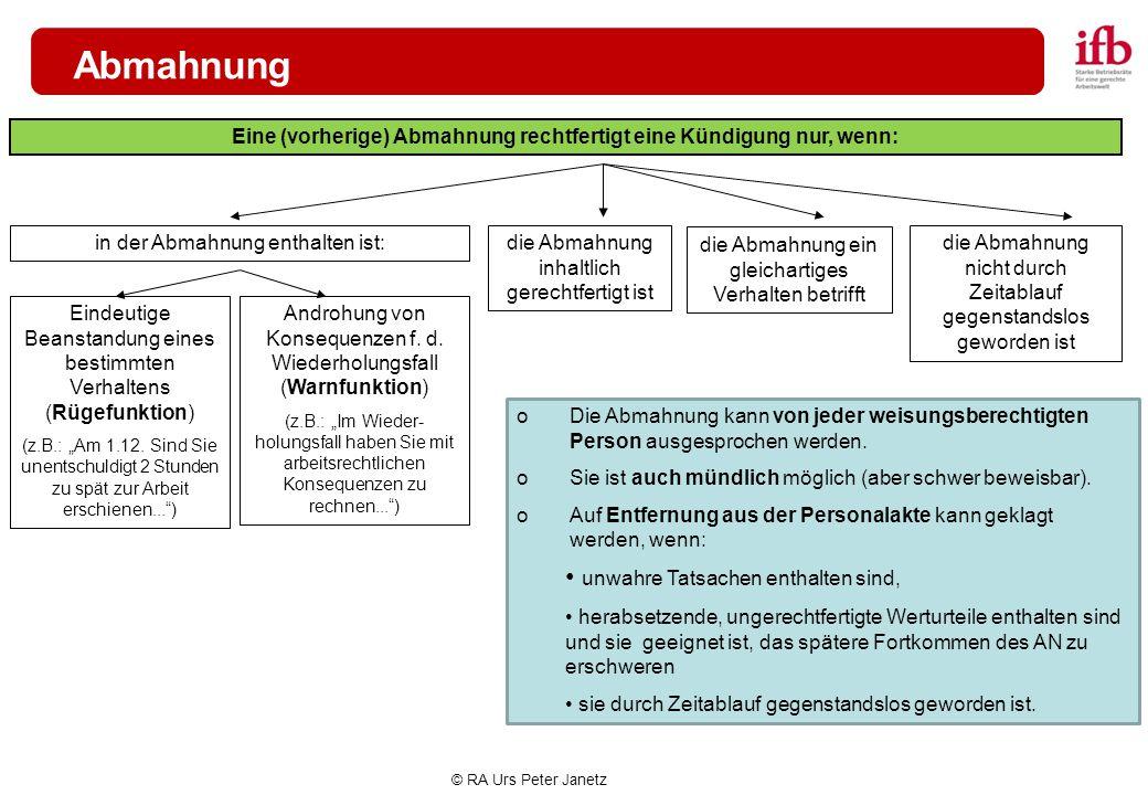 © RA Urs Peter Janetz Abmahnung Eine (vorherige) Abmahnung rechtfertigt eine Kündigung nur, wenn: in der Abmahnung enthalten ist: Eindeutige Beanstand