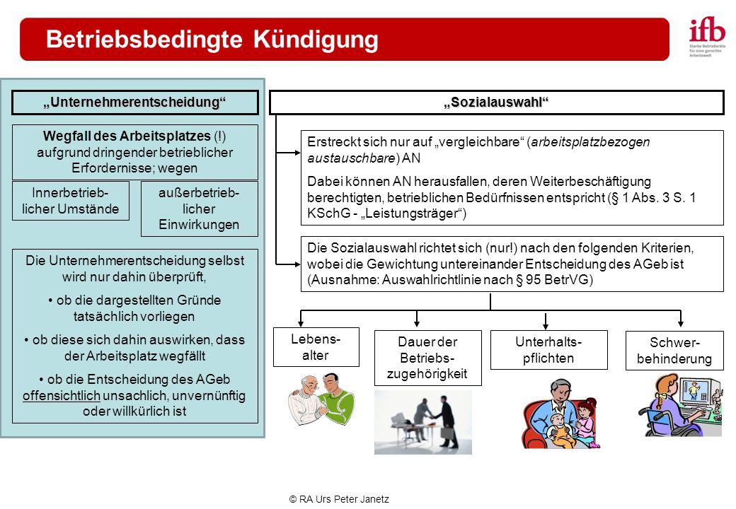 """© RA Urs Peter Janetz Betriebsbedingte Kündigung """"Unternehmerentscheidung""""""""Sozialauswahl"""" Wegfall des Arbeitsplatzes (!) aufgrund dringender betriebli"""
