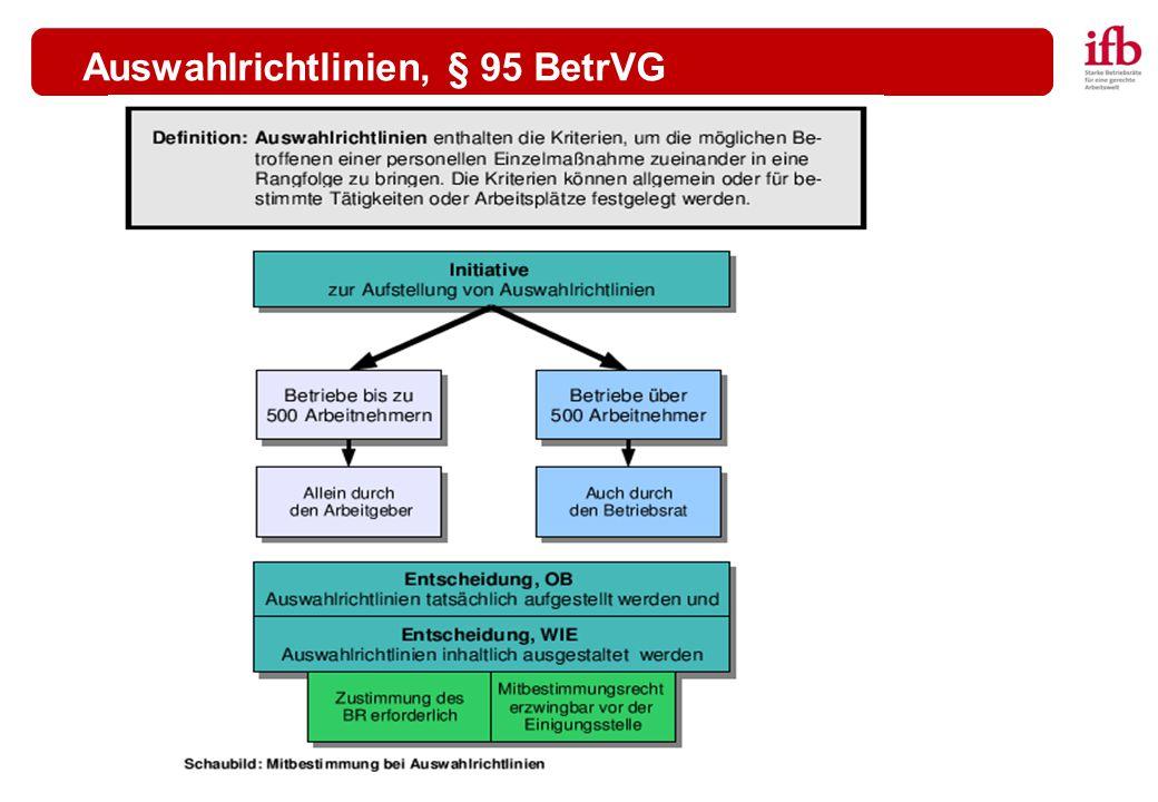 © RA Urs Peter Janetz Auswahlrichtlinien, § 95 BetrVG