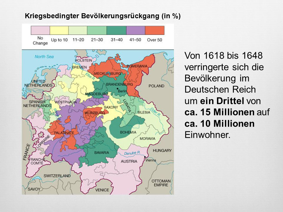 Kriegsbedingter Bevölkerungsrückgang (in %) Von 1618 bis 1648 verringerte sich die Bevölkerung im Deutschen Reich um ein Drittel von ca. 15 Millionen