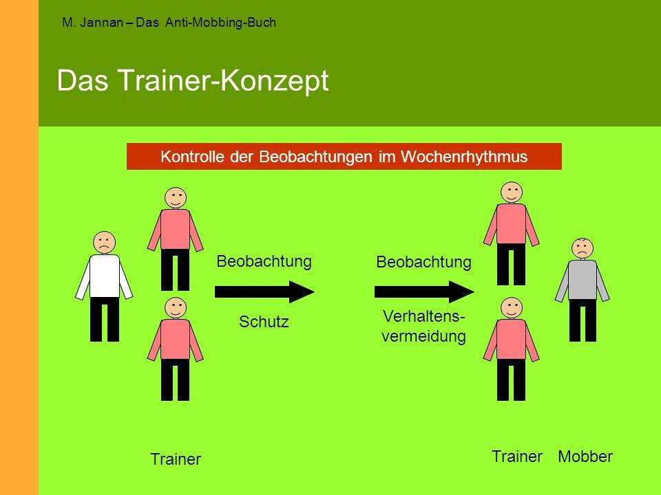M. Jannan – Das Anti-Mobbing-Buch Das Trainer-Konzept Trainer Mobber Schutz Verhaltens- vermeidung Kontrolle der Beobachtungen im Wochenrhythmus Beoba