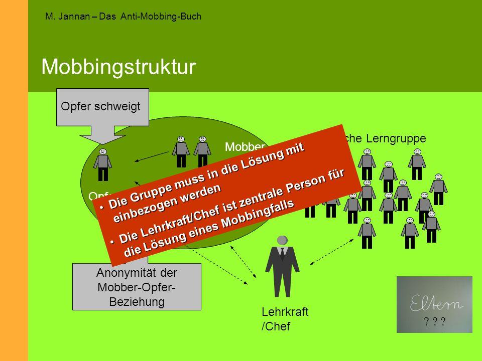 M. Jannan – Das Anti-Mobbing-Buch Mobbingstruktur restliche Lerngruppe Opfer Mobber Mitläufer Lehrkraft /Chef Anonymität der Mobber-Opfer- Beziehung D