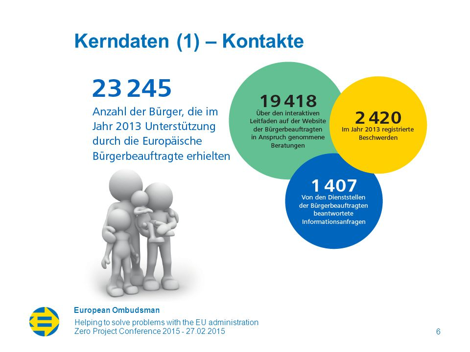 European Ombudsman Helping to solve problems with the EU administration Kerndaten (1) – Kontakte 6 Zero Project Conference 2015 - 27.02.2015