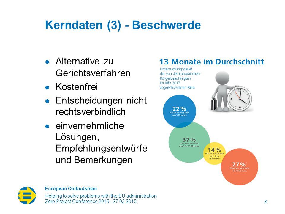 European Ombudsman Helping to solve problems with the EU administration 9 Zero Project Conference 2015 - 27.02.2015 Fallbeispiele (1) - Transparenz Zugang der Öffentlichkeit zu Dokumenten Hinter verschlossenen Türen tagen Undurchsichtige Entscheidungsfindung Zusammensetzung von Expertenbeiräten