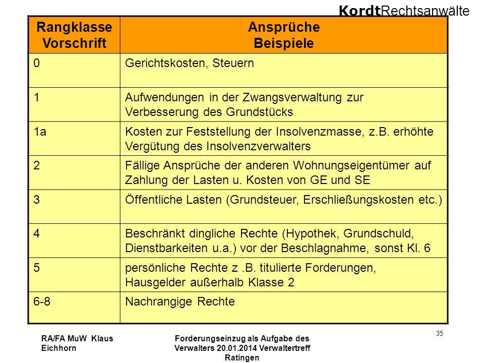 Kordt Rechtsanwälte RA/FA MuW Klaus Eichhorn Forderungseinzug als Aufgabe des Verwalters 20.01.2014 Verwaltertreff Ratingen 35 Rangklasse Vorschrift A