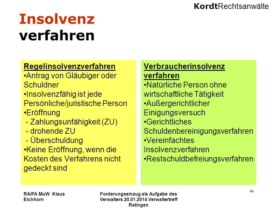 Kordt Rechtsanwälte RA/FA MuW Klaus Eichhorn Forderungseinzug als Aufgabe des Verwalters 20.01.2014 Verwaltertreff Ratingen 44 Insolvenz verfahren Reg