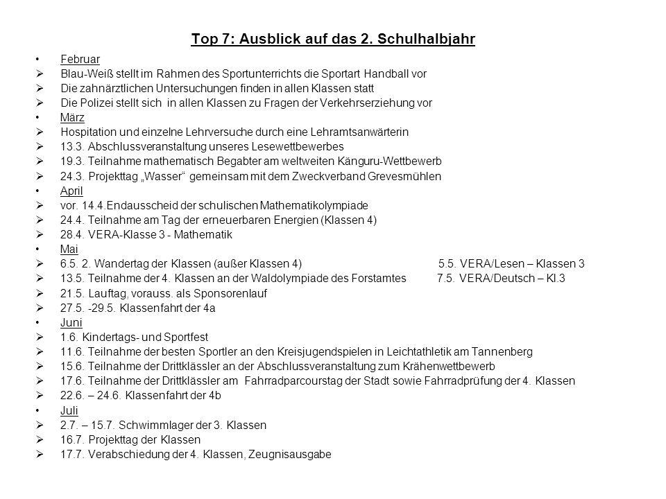 Top 7: Ausblick auf das 2.