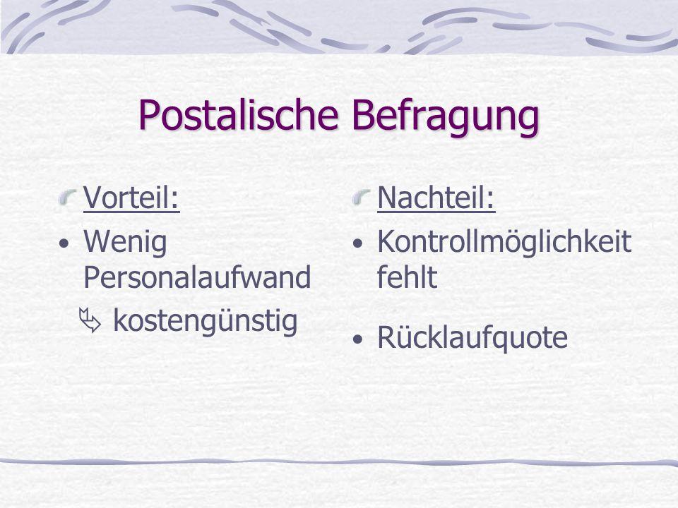 Postalische Befragung Vorteil: Wenig Personalaufwand  kostengünstig Nachteil: Kontrollmöglichkeit fehlt Rücklaufquote