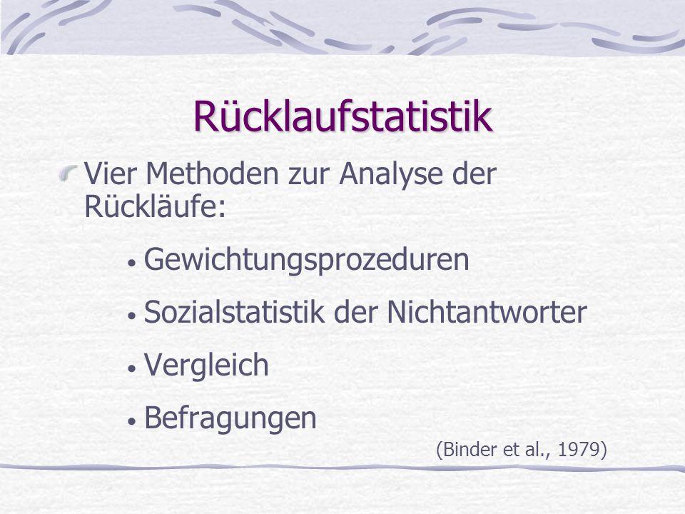 Rücklaufstatistik Vier Methoden zur Analyse der Rückläufe: Gewichtungsprozeduren Sozialstatistik der Nichtantworter Vergleich Befragungen (Binder et a