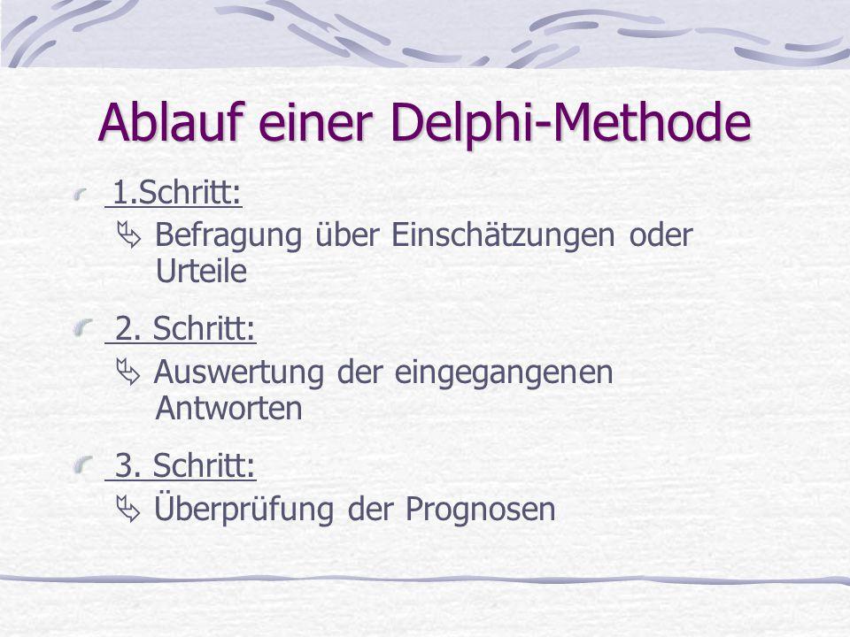 Ablauf einer Delphi-Methode 1.Schritt:  Befragung über Einschätzungen oder Urteile 2. Schritt:  Auswertung der eingegangenen Antworten 3. Schritt: 