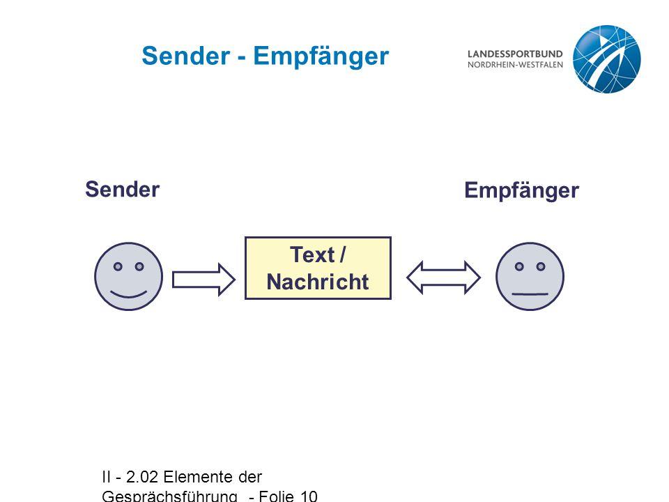 II - 2.02 Elemente der Gesprächsführung - Folie 10 Sender - Empfänger Sender Empfänger Text / Nachricht