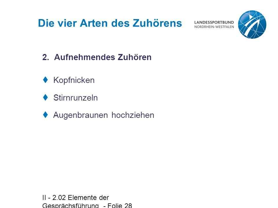 II - 2.02 Elemente der Gesprächsführung - Folie 28 2.