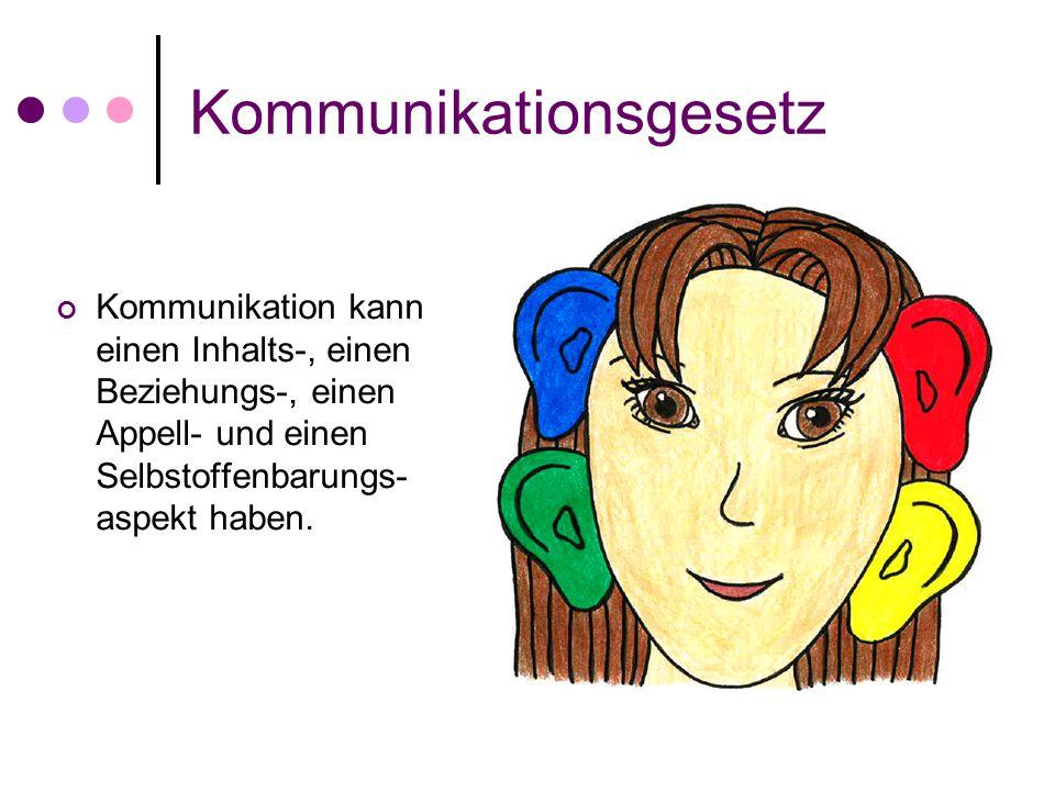 Kommunikationsgesetz Kommunikation kann einen Inhalts-, einen Beziehungs-, einen Appell- und einen Selbstoffenbarungs- aspekt haben.