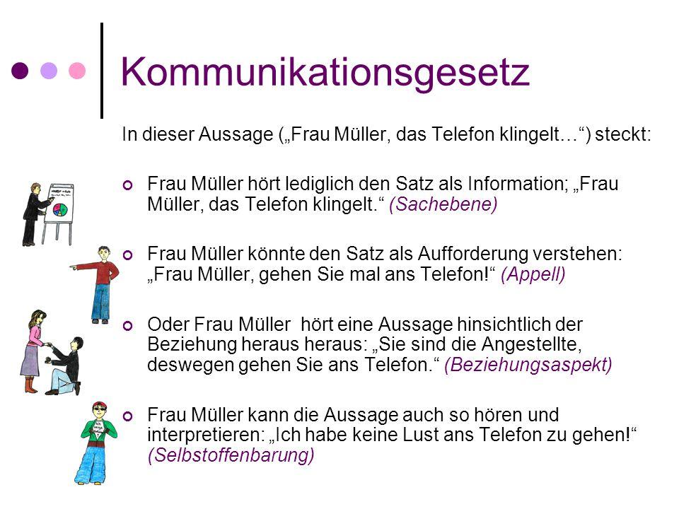 """Kommunikationsgesetz In dieser Aussage (""""Frau Müller, das Telefon klingelt…"""") steckt: Frau Müller hört lediglich den Satz als Information; """"Frau Mülle"""