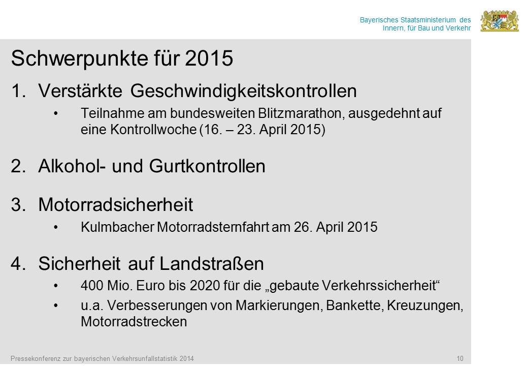 Bayerisches Staatsministerium des Innern, für Bau und Verkehr Schwerpunkte für 2015 1.Verstärkte Geschwindigkeitskontrollen Teilnahme am bundesweiten