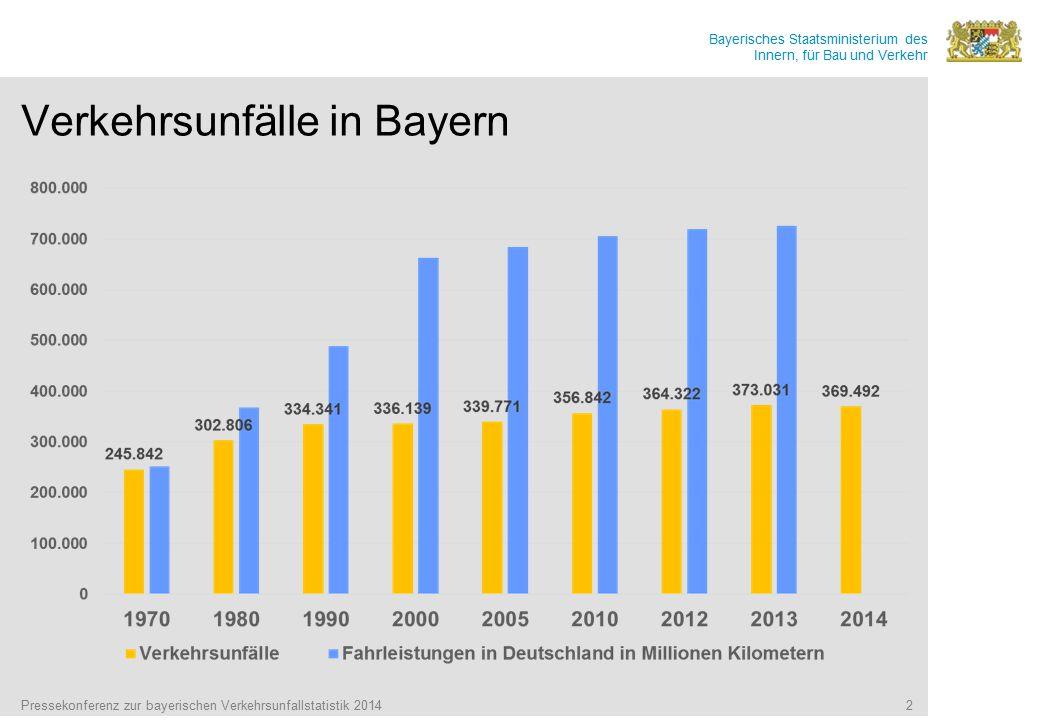 Bayerisches Staatsministerium des Innern, für Bau und Verkehr Verkehrsunfälle in Bayern Pressekonferenz zur bayerischen Verkehrsunfallstatistik 2014 2