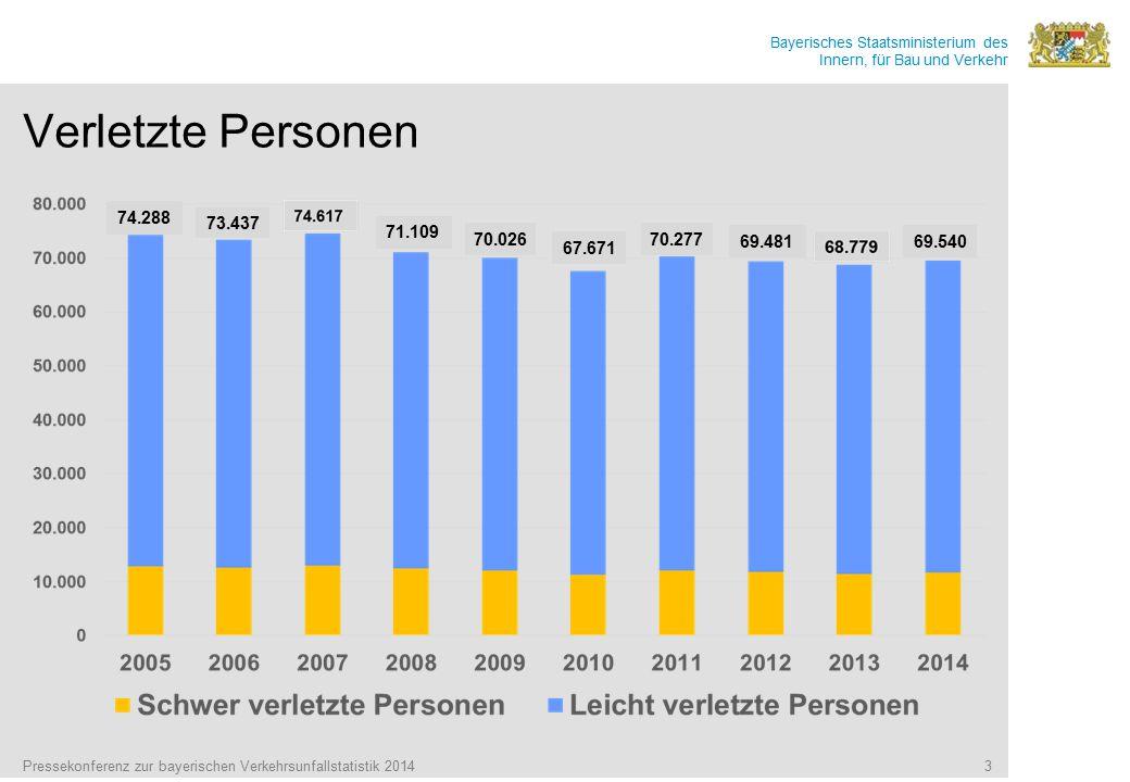 Bayerisches Staatsministerium des Innern, für Bau und Verkehr Verletzte Personen Pressekonferenz zur bayerischen Verkehrsunfallstatistik 2014 3 69.540