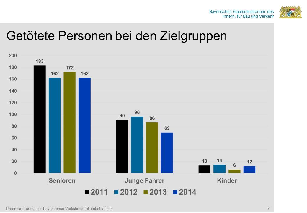 Bayerisches Staatsministerium des Innern, für Bau und Verkehr Getötete Personen bei den Zielgruppen Pressekonferenz zur bayerischen Verkehrsunfallstat