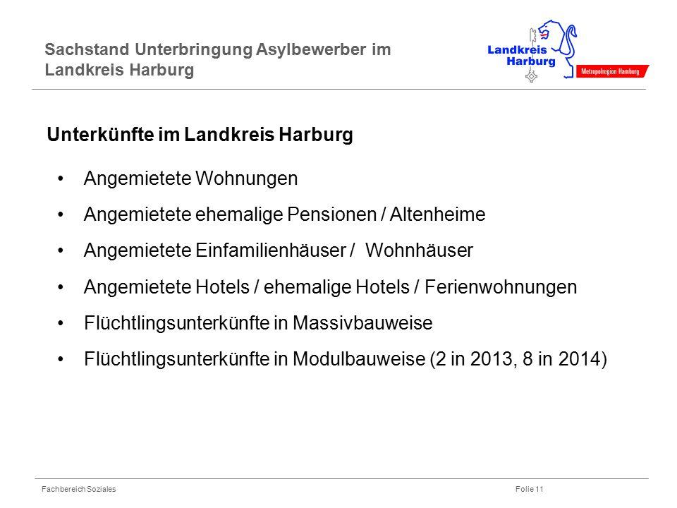 Fachbereich Soziales Folie 11 Unterkünfte im Landkreis Harburg Angemietete Wohnungen Angemietete ehemalige Pensionen / Altenheime Angemietete Einfamil