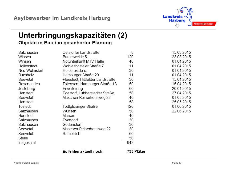 Fachbereich Soziales Folie 13 Asylbewerber im Landkreis Harburg Unterbringungskapazitäten (2) Objekte in Bau / in gesicherter Planung SalzhausenOelsto