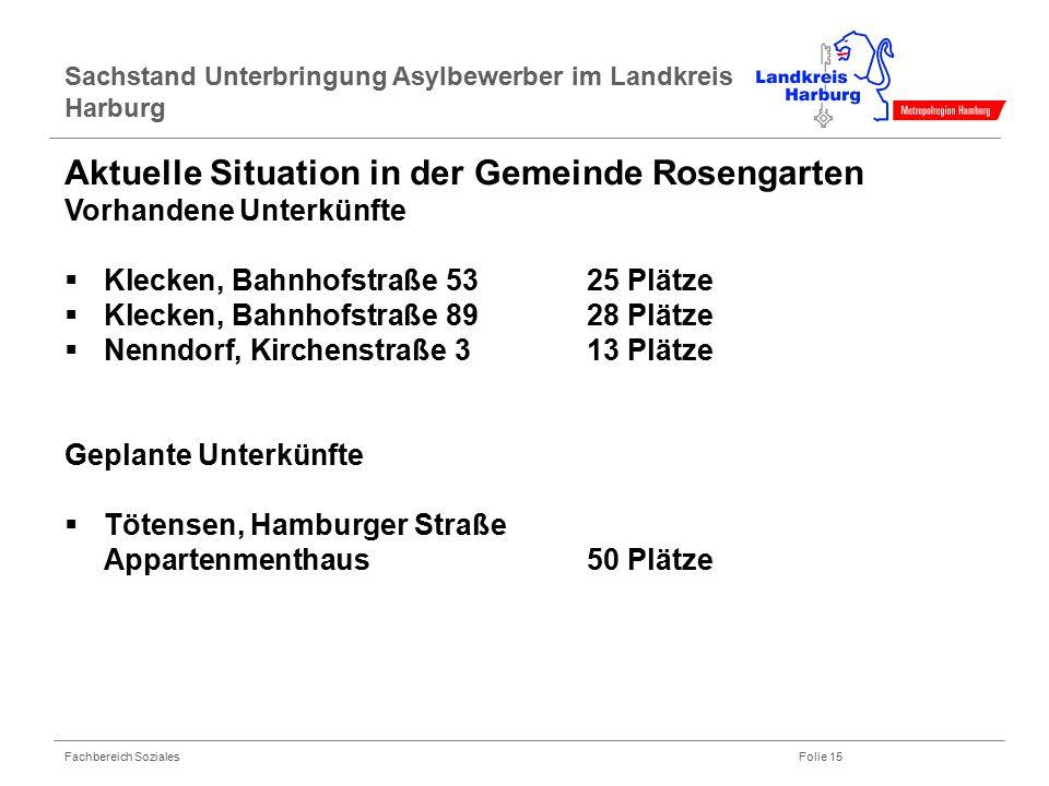 Fachbereich Soziales Folie 15 Sachstand Unterbringung Asylbewerber im Landkreis Harburg Aktuelle Situation in der Gemeinde Rosengarten Vorhandene Unte