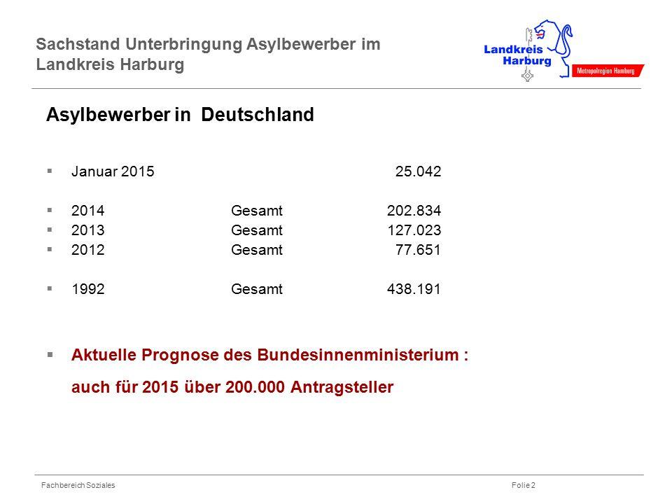 Fachbereich Soziales Folie 2 Sachstand Unterbringung Asylbewerber im Landkreis Harburg Asylbewerber in Deutschland  Januar 201525.042  2014 Gesamt20