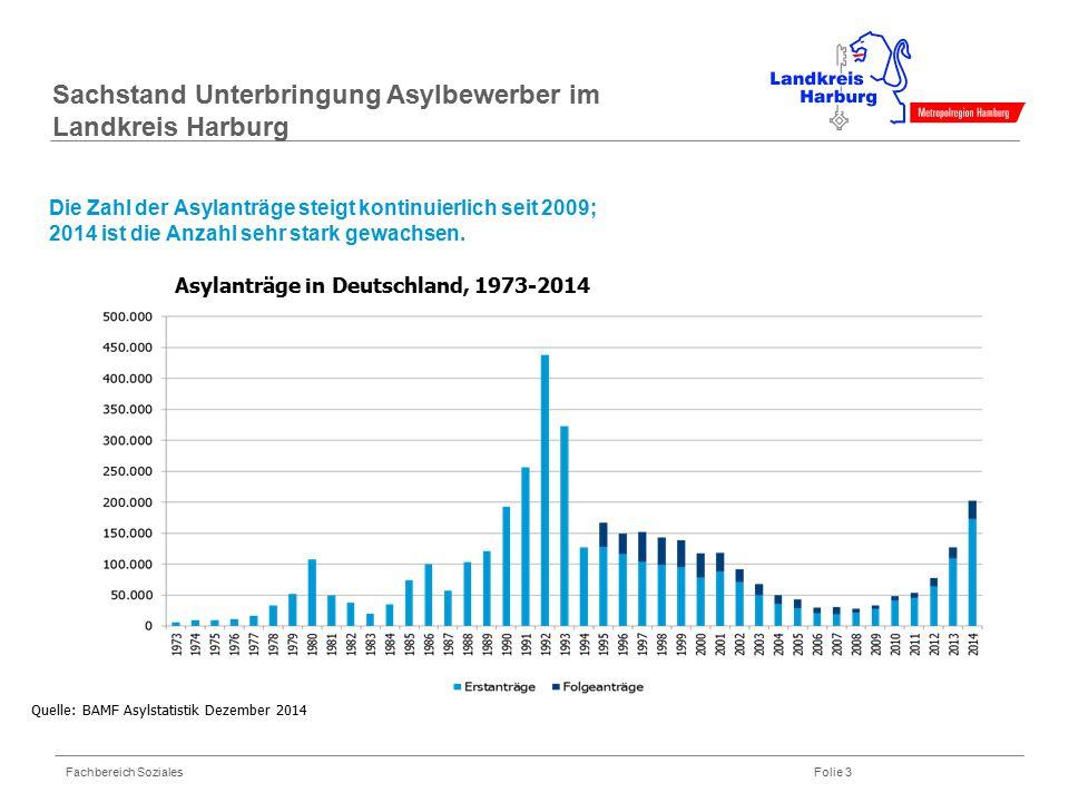 Fachbereich Soziales Folie 3 Die Zahl der Asylanträge steigt kontinuierlich seit 2009; 2014 ist die Anzahl sehr stark gewachsen. Quelle: BAMF Asylstat