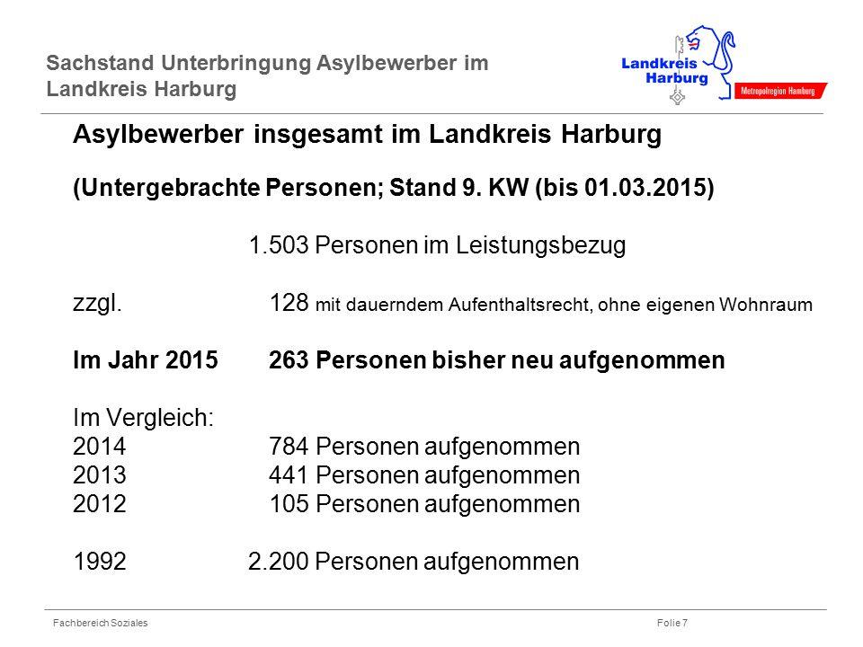 Fachbereich Soziales Folie 7 Asylbewerber insgesamt im Landkreis Harburg (Untergebrachte Personen; Stand 9. KW (bis 01.03.2015) 1.503 Personen im Leis