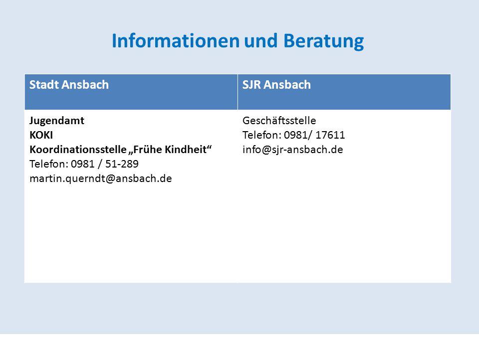 "Informationen und Beratung Stadt AnsbachSJR Ansbach Jugendamt KOKI Koordinationsstelle ""Frühe Kindheit Telefon: 0981 / 51-289 martin.querndt@ansbach.de Geschäftsstelle Telefon: 0981/ 17611 info@sjr-ansbach.de"