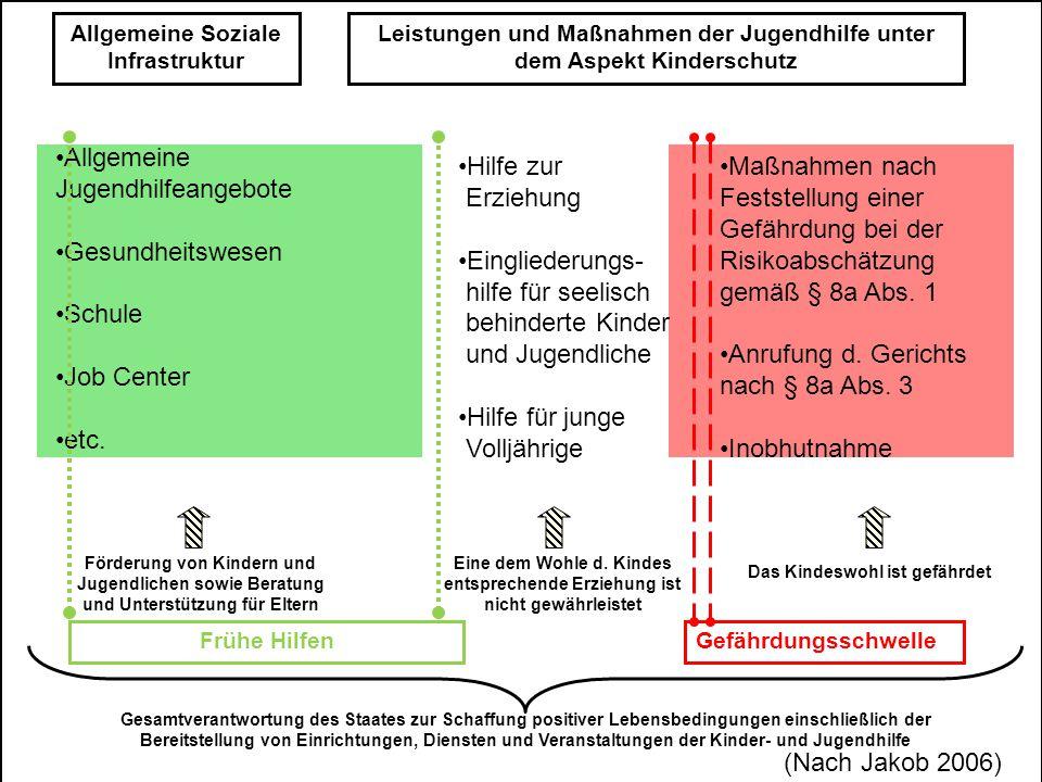 Reinhold Schone Förderung von Kindern und Jugendlichen sowie Beratung und Unterstützung für Eltern Eine dem Wohle d.