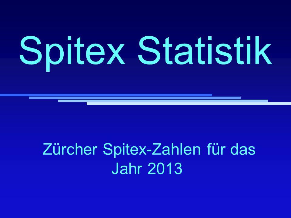 Spitex Statistik Zürcher Spitex-Zahlen für das Jahr 2013